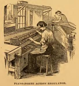 Piano Forte Action Regulator