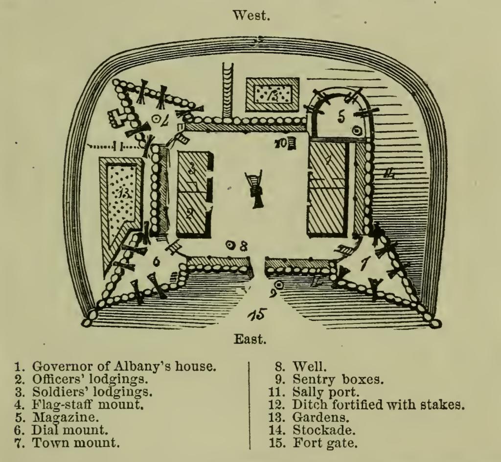 Rev John Miller plan of Fort Albany 1695